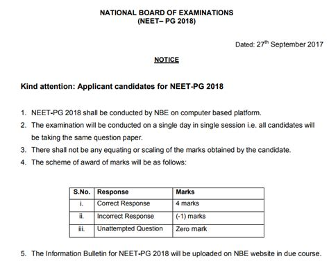 nbe pattern questions neet pg 2018 application form eligibility syllabus