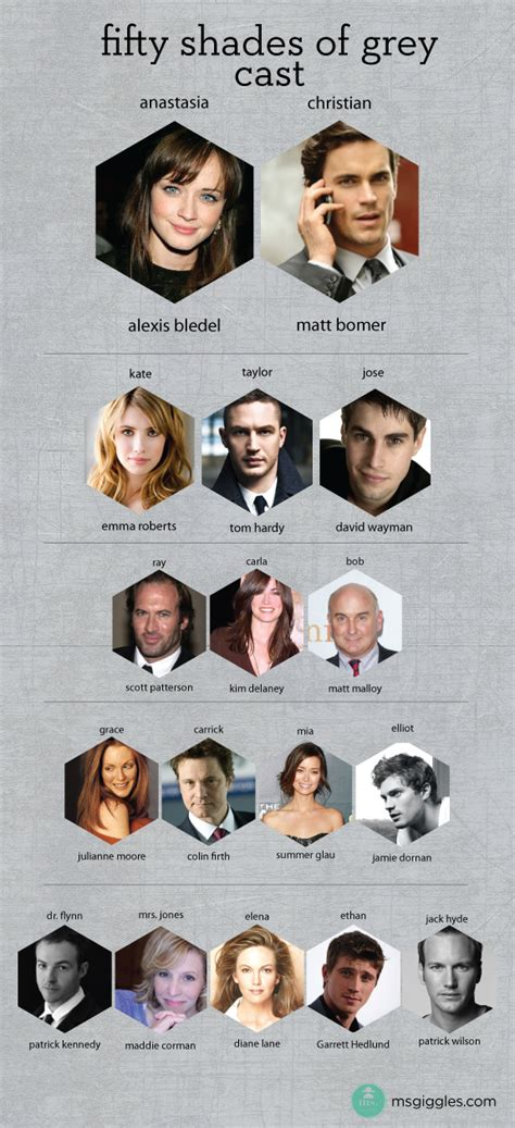 cast of fifty shades of grey imdb fifty shades of grey