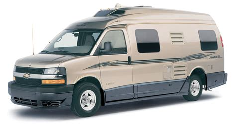2012 motorhome readers choice awards