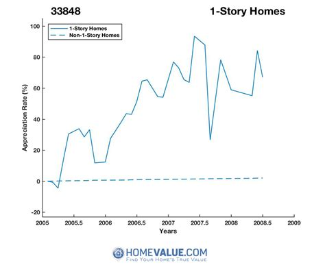 home value market analysis 28 images how to get a