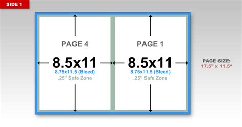 printable area indesign learn about printing your next newsletter project with