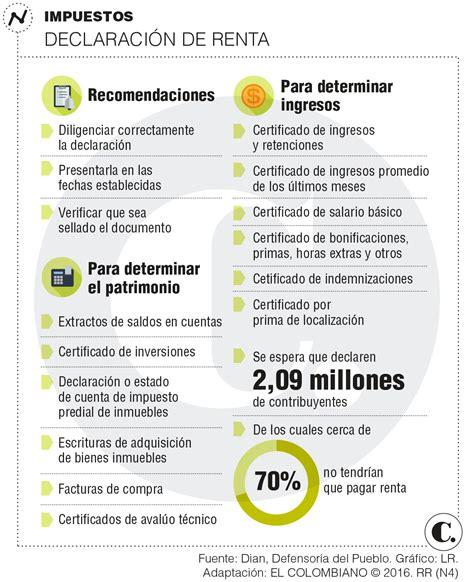 cuando se puede presentar la renta 2016 como se cuando debe declarar renta en 2016 colombia como