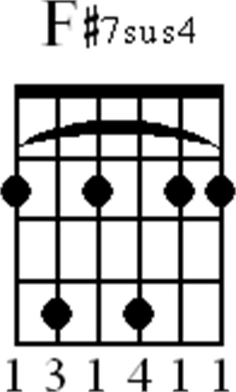Awesome Guitar Chord F Sharp Ornament - Basic Guitar Chords For ...