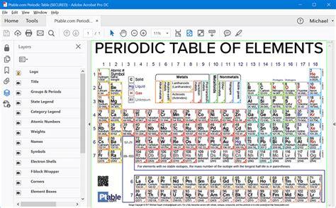 printable periodic table pdf printable layered periodic table pdf