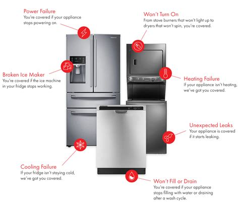 home appliance warranty plans home appliance insurance extended home appliance