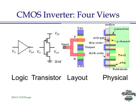 layout design for cmos inverter the inverter adapted from rabaey s digital integrated