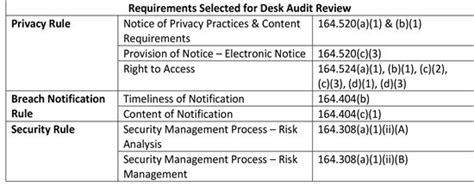 Desk Review Audit miller llp insights