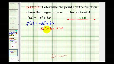 How To Find S On Ex Determine The Points Where A Function Has Horizontal Tangent Lines
