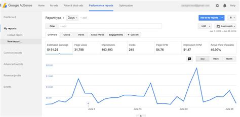 adsense earning report the best ways to make money online that i personally use