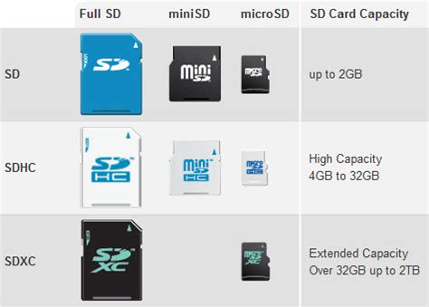 how to cut sd card to micro size template secure digital sd card
