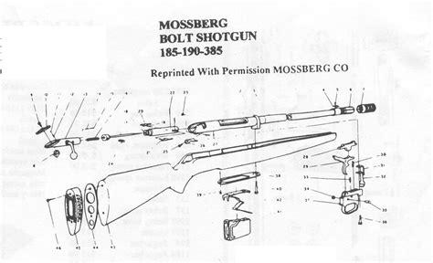mossberg 500 parts diagram mossberg 500 exploded diagram g3 exploded diagram