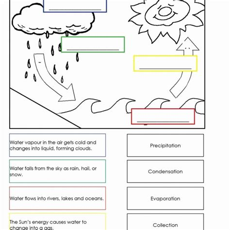 water cycle diagram worksheet the water cycle worksheet answers worksheet resume