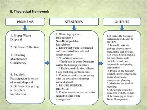 research paper on e waste management e waste managent thesis stonelonging cf