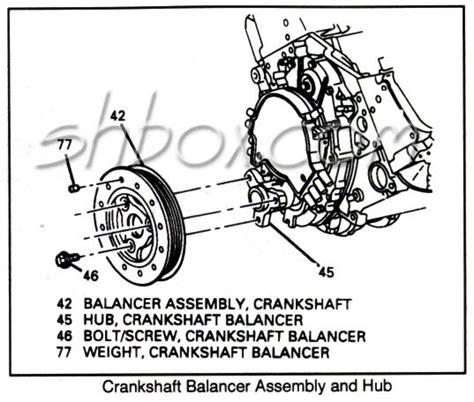 harmonic balancer diagram diagram for 1994 lt1 harmonic balancer diagram free