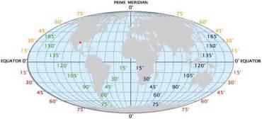 map of longitude latitude prime meridian equator axial