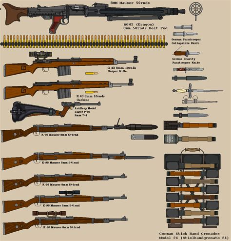 german weapons german military weapons of ww1 ww2 ww2 german weapons 2 by bigchiefcrazytalk on deviantart
