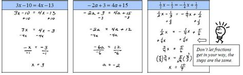 online tutorial linear algebra linear equations and inequalities