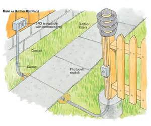 extending power outdoors how to install outdoor wiring home residential wiring diy advice