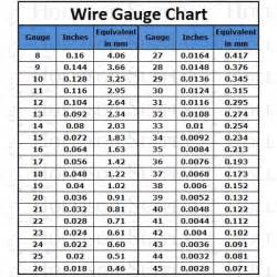 12 volt wire size calculator 12 wiring diagram free download