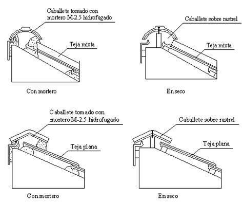 techo traduccion detalle cumbrera a un agua construcci 211 n pinterest