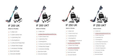 shark vacuum comparison independent shark cordless vacuum cleaner review new for