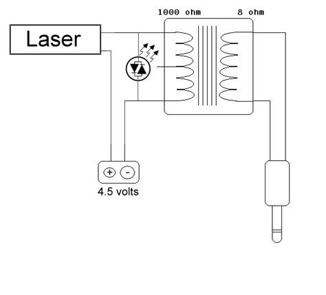 data diode build laser related power supplies and data transmission