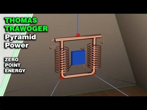 free energy generator 2015 works 100 including project