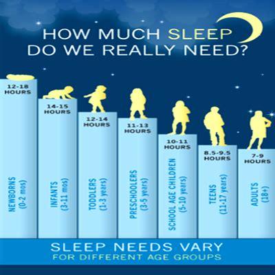 how much should a sleep how much sleep do need sleep deprivation