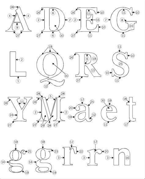 caratteri delle lettere anatomia delle lettere at gi 242 fuga type