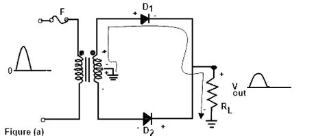 draw the circuit diagram of a wave centre tap