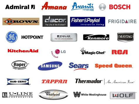 kitchen appliance companies all appliance repair logos 1024x768 available appliance