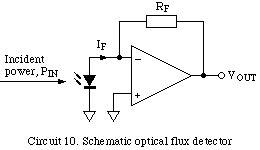 photoresistor photodiode phototransistor phototransistor vs photoresistor parallax forums