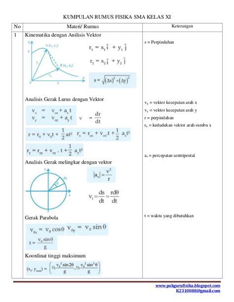 Cd Sbmptn Fisika Terraversity contoh soal fisika kelas xi semester 1 gerak parabola ppt sokollotto