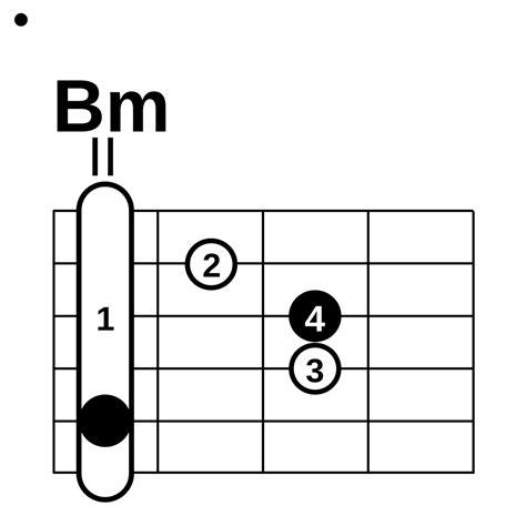 bm chord file crd bm x24432 svg wikimedia commons