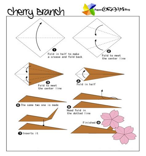 Origami Guides - flower origami cherry flower paper origami guide