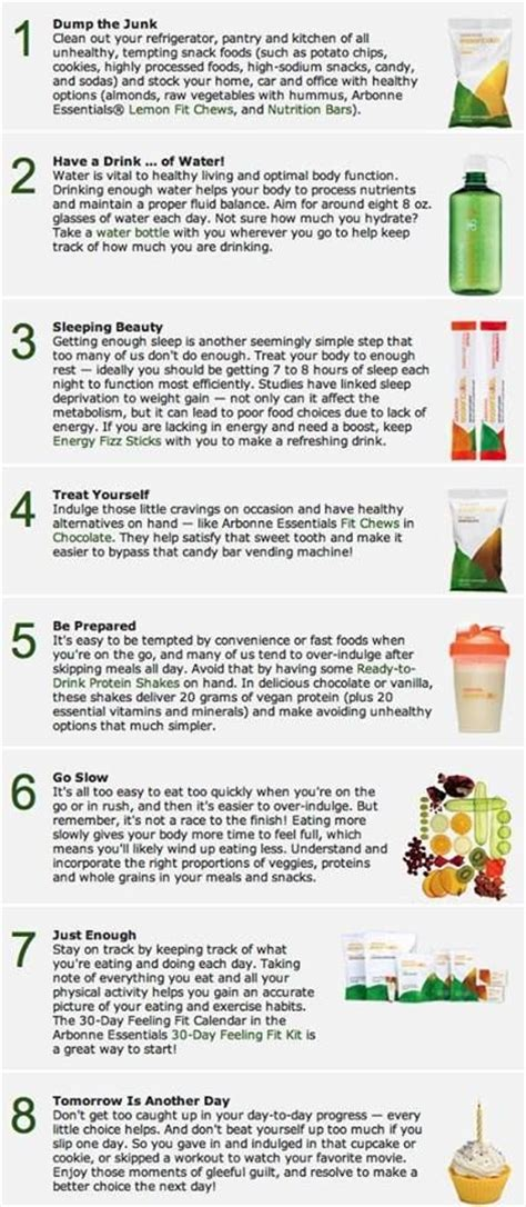 Arbonne Detox Challenge by Amazing Plan And There Are Groups Taking The 30 Day Detox