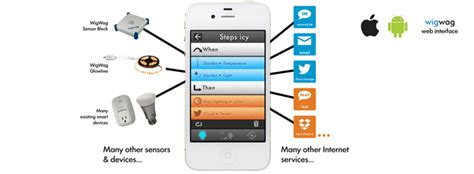 wigwag simplifies home automation in uk