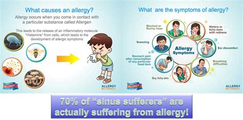 a substance that causes sensitivity to allergies asthma evexia life sciences in mumbai for