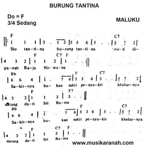 lagu lagu daerah indonesia dan penciptanya lagu lagu daerah beserta penciptanya lagu lagu daerah