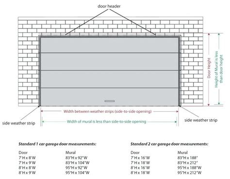 standard door sizes standard garage door widths ppi blog