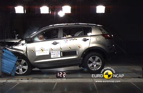 Kia Sportage Crash Test Suzuki Joins Ancap S 5 Safety Club Ancap