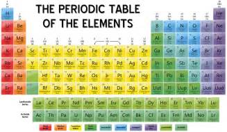 Group 14 elements of a periodic table main group elements