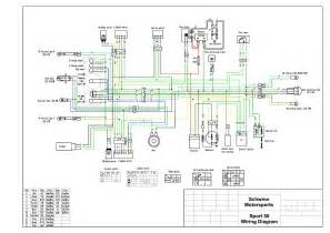 baja 50 atv wiring diagram go kart wiring diagram mifinder co