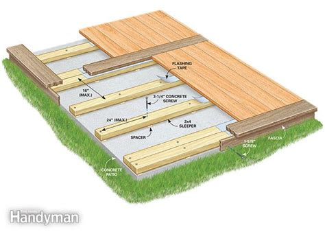 Installing Wood Deck Concrete Patio how to build a deck a concrete patio the family handyman