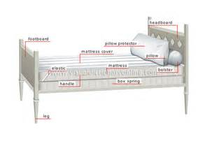 Bed Parts Names house house furniture bed parts image visual