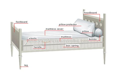 parts of a bed house house furniture bed parts image visual
