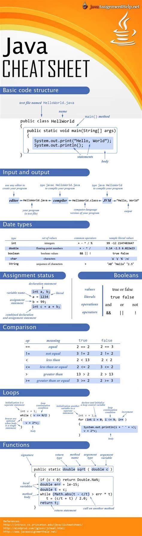 layout web java 383 best web design images on pinterest programming web