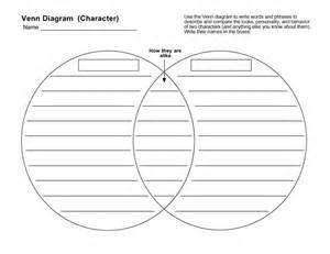 venn diagram template doc 600427 venn diagram template 36 venn diagram