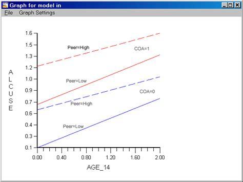 multilevel modeling using r books analyzing longitudinal data using multilevel modeling