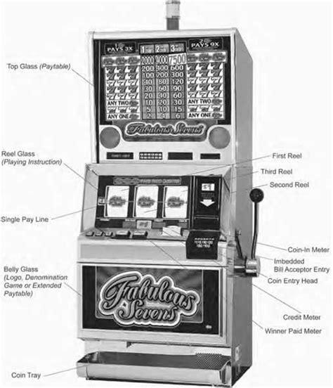 slot machine diagram types of slots casino introduce e travel week the